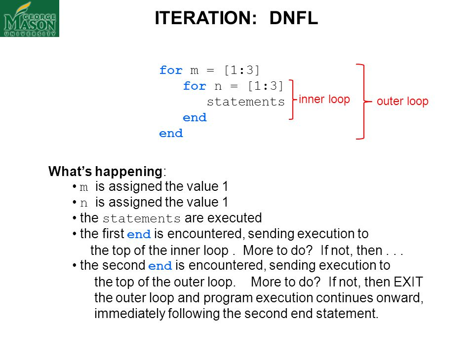 ITERATION: DNFL for m = [1:3] for n = [1:3] statements end